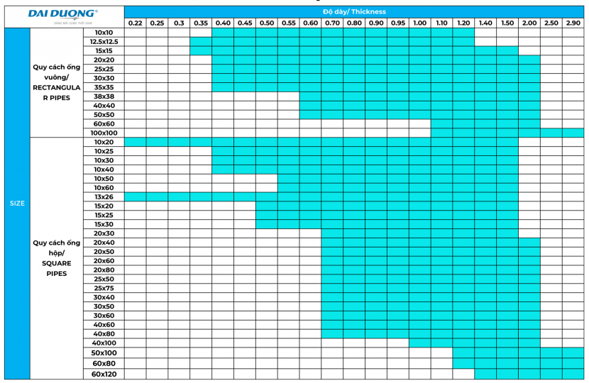 Stainless steel 201/304 rectangular/square pipes specification table (update 4/2019)