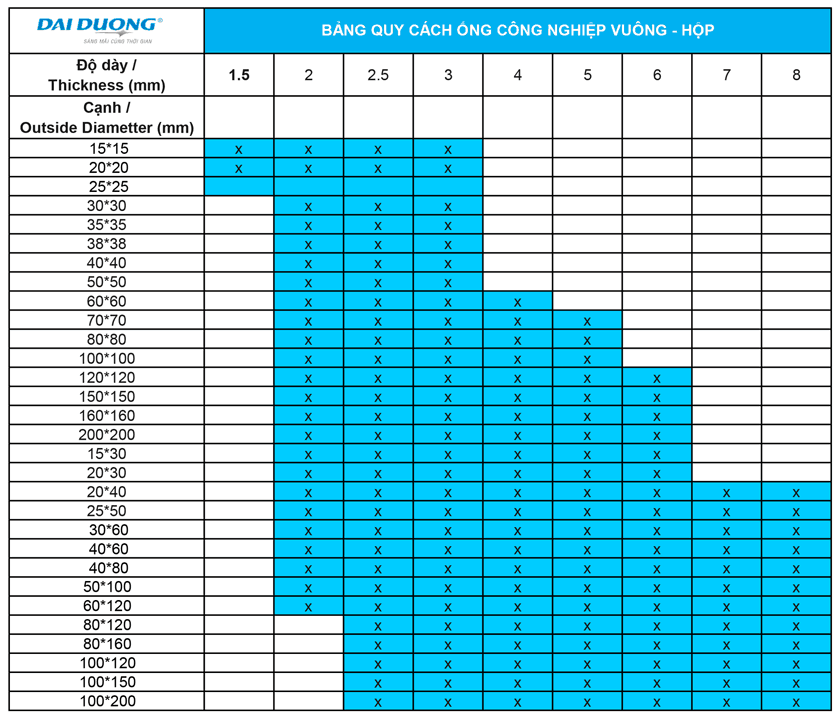 Industrial Pipe specification table