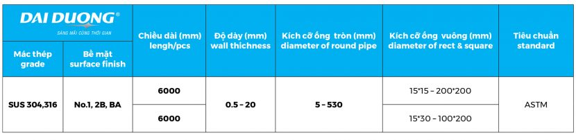 Specification of stainless steel seamless pipe of Inox Dai Duong