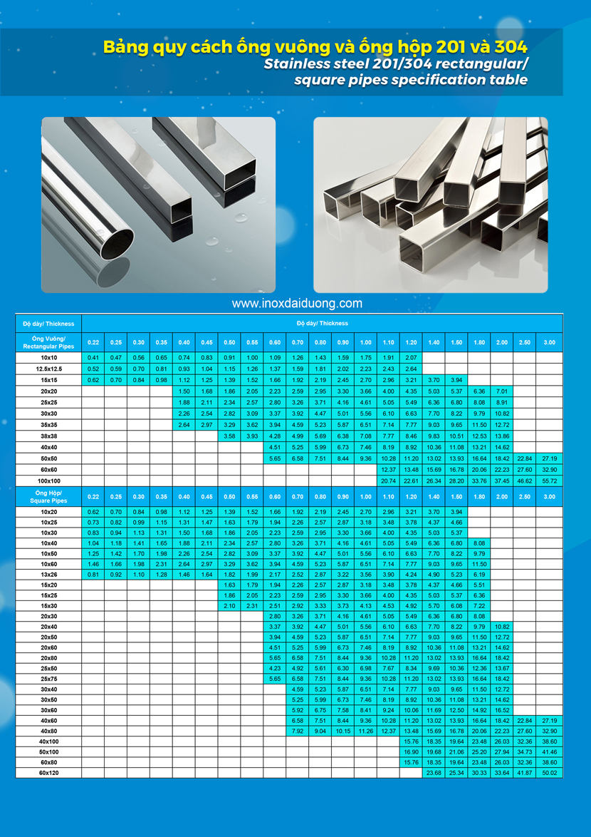 Stainless steel 201/304 rectangular/square pipes specification table